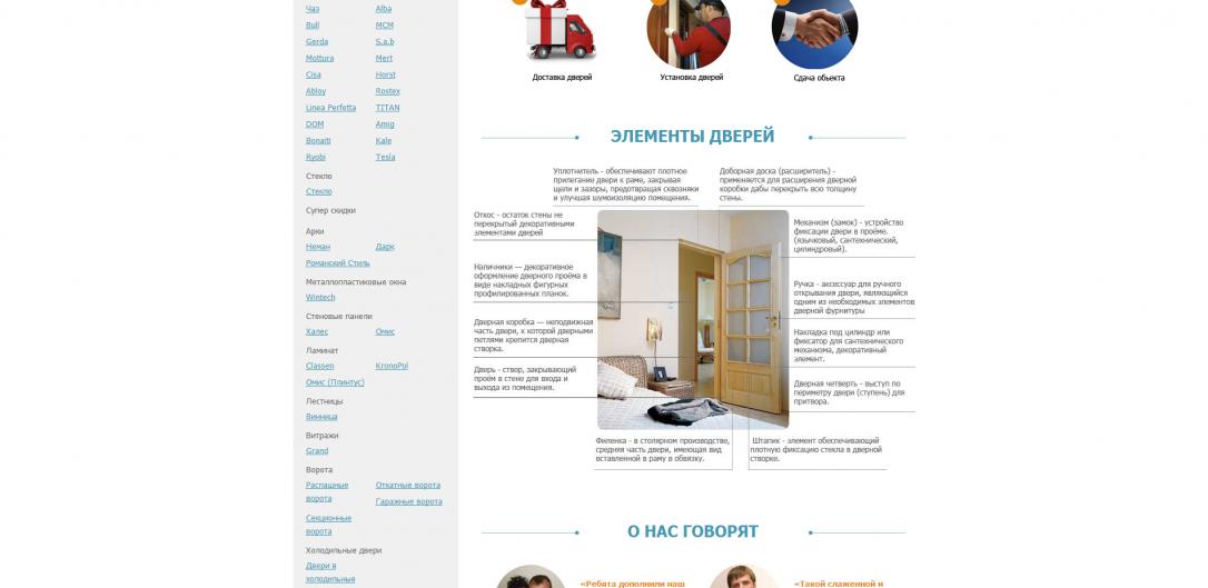 market-dveri.com.ua
